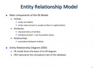 Entity Relationship Modeling – Ppt Download within Components Of A Er Diagram
