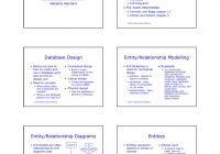 Entity/relationship Modelling In This Lecture Database Design with Er Diagram Lecture