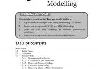 Entity – Relationship Modelling inside Introduction To Er Model