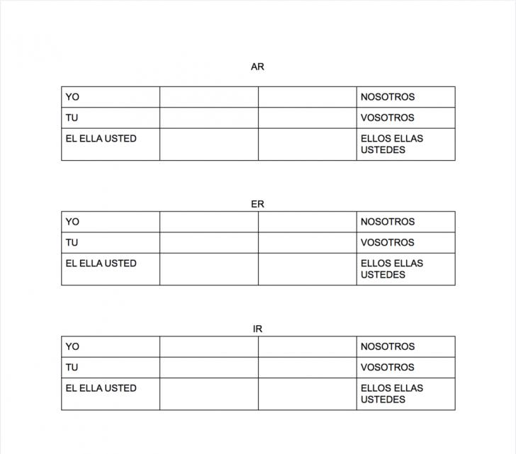 Permalink to Er Chart Diagram | Quizlet throughout Er Diagram Quizlet