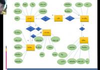 Er- Diagram ระบบโรงเรียน inside Er Diagram 8Nv
