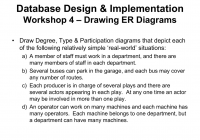 Er Diagram Elements with Er Diagram Elements