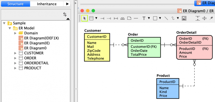 Permalink to Er Diagram (Entity-Relatonship Diagram) | Astah User's Guide in Generate Er Diagram From Xml