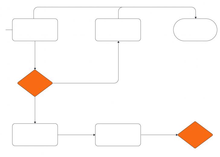Permalink to Er Diagram (Erd) Tool | Lucidchart in Der Diagram
