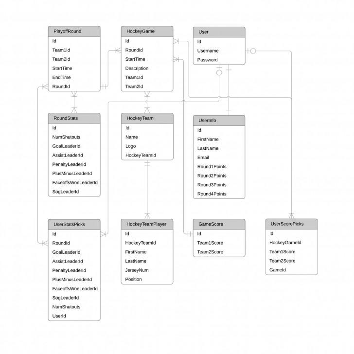 Permalink to Er Diagram (Erd) Tool | Lucidchart in Er Diagram To Table