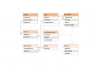 Er Diagram (Erd) Tool   Lucidchart inside Relationship Diagram Example