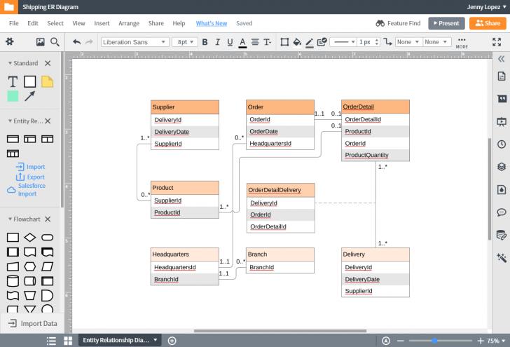 Permalink to Er Diagram (Erd) Tool | Lucidchart throughout Er Modell Tool