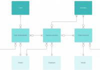 Er Diagram (Erd) Tool | Lucidchart within Er Diagram Calculator