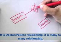 Er- Diagram Explanation Google Student Club Activity 3 Subject Dbms Cse  Btech 5Th Sem pertaining to Er Diagram Google