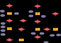 Er Diagram For College Management System Pdf – Heavenlythat