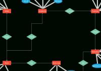 Er Diagram For Hotel Reservation System. You Can Edit This with Er Diagram Hotel Reservation System