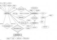 Er Diagram Of Company Database(Rollno: 6, S5 Cs2)   Lbs throughout Er Diagram For Company Database