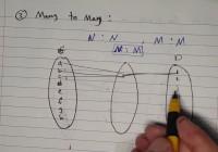 Er Diagram Of Many To Many Relationships In Database regarding Er Diagram N-M Relationship