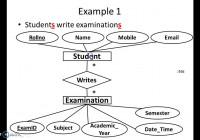 Er Diagram Sample Problem Statements Video 1