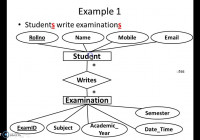 Er Diagram Sample Problem Statements Video 1 – Youtube for Er Diagram Examples In Dbms