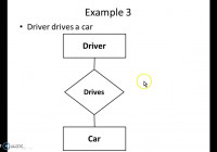 Er Diagram Simple Examples pertaining to A Simple Er Diagram