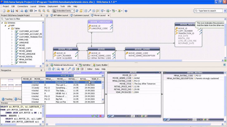 Permalink to Er Diagram & Sql Database Tool : Dbschema pertaining to Sql To Er Diagram
