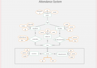 Er Diagram Student Attendance Management System. Entity