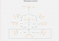 Er Diagram Student Attendance Management System. Entity-Relationship throughout Er Diagram Examples Simple