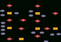 Er Diagram Templates To Get Started Fast inside Er Diagram Examples Hotel Management