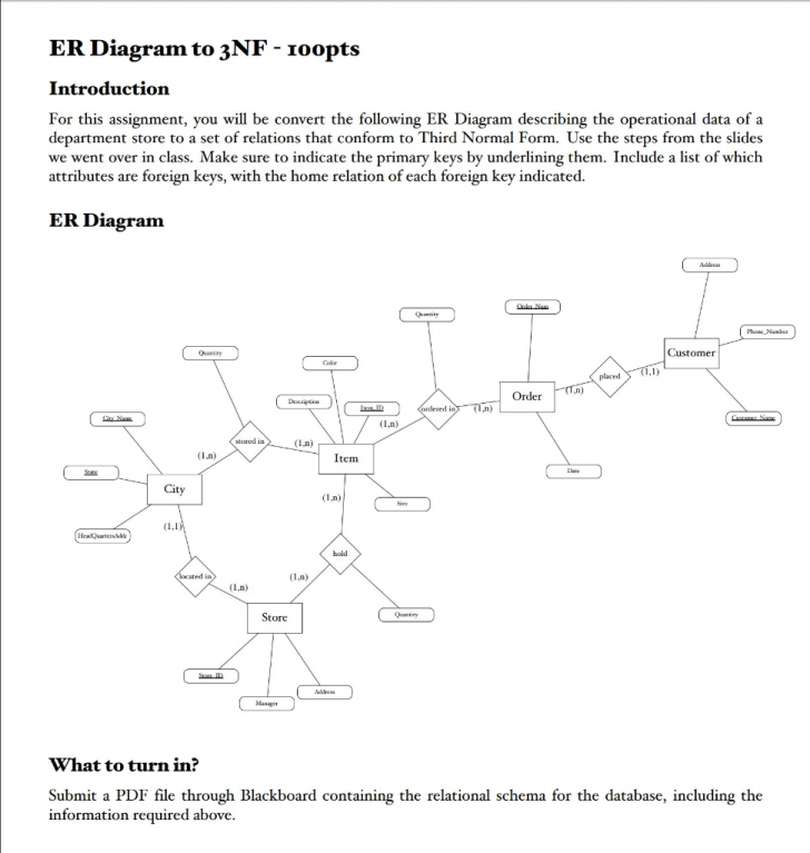 Permalink to Er Diagram To 3Nf For This Assignment, You Will Be with regard to Er Diagram 3Nf