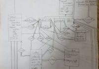 Er Diagram To Relational Schema (Many To Many Relationship regarding Er Diagram M N Relationship