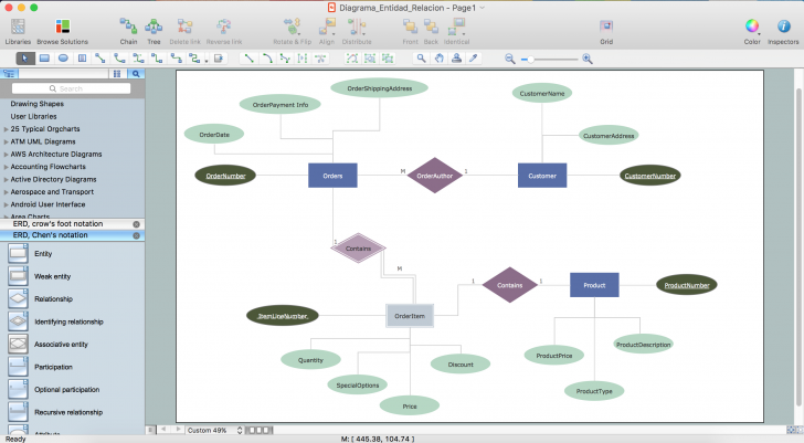 Permalink to Er Diagram Tool For Os X | Professional Erd Drawing inside Entity Relationship Model Tool