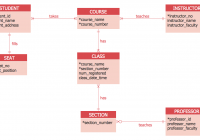 Er Diagram Tool pertaining to Entity Relationship Diagram Examples With Explanation
