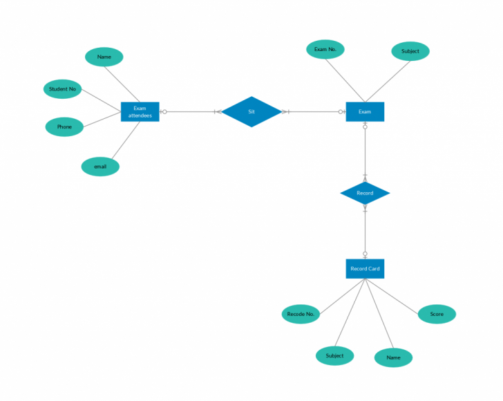 Permalink to Er Diagram Tutorial | Complete Guide To Entity Relationship pertaining to Simple Erd Examples