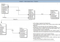 Er Diagram With Erwin 3.5 – Database Administrators Stack throughout Er Diagram Project