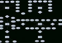 Er-Diagramm Nordwind-Datenbank in Er Diagramm N Zu M