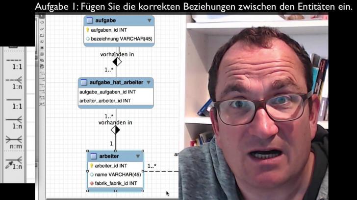 Permalink to Er-Diagramme 3: Übungen Zum Mitmachen Mit Lösungen pertaining to Er Diagramm N Zu M