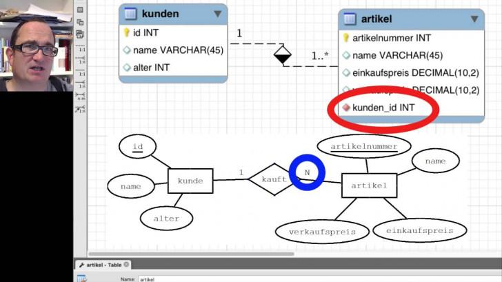 Permalink to Er-Diagramme Mit Mysql-Workbench Erstellen (Deutsch) intended for Er Diagram Zeichnen