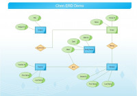 Er Diagrams Are Visual Tools That Are Used In The Entity with regard to Er Diagram Free