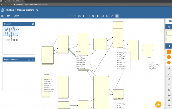 Permalink to Er Diagrams][.graphml] Incorrect Layout When Opened In Yed in Er Diagram Yed