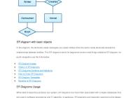 Er-Diagrams Help – – Dut – Studocu with Er Diagram Benefits
