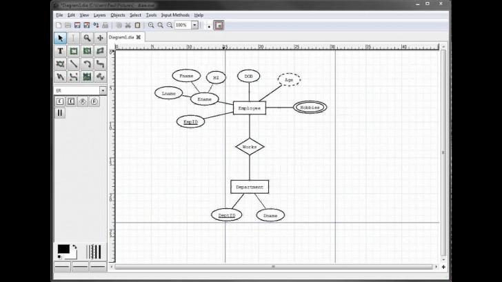 Permalink to Er Diagrams In Dia Part 8 – Illustrating Participation in Participation In Er Diagram