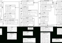 Er Diagrams In Dim – 4.10.artatec-Automobile.de • with regard to Er Diagram Examples University