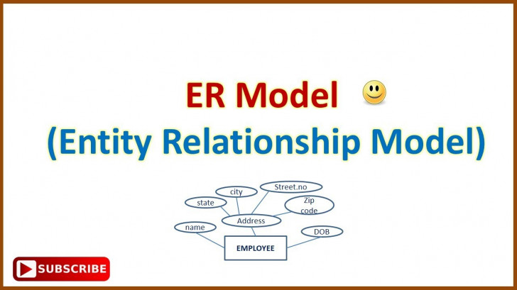 Permalink to Er Model In Hindi (Simple & Easy Explain) – Youtube in Er Diagram Kya Hai