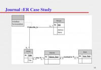 Er Modeling Case Studies – Ppt Download intended for Er Diagram Journal