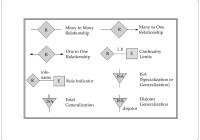 Er Relational Model – Powerpoint Slides with regard to Er Diagram Disjoint