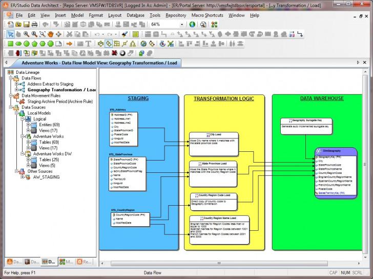 Permalink to Er/studio Data Architect. – Er/studio Data Architect with Er Studio