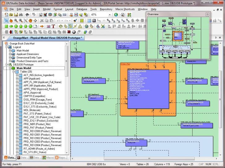 Permalink to Er/studio Data Architect. – Er/studio Data Architect within Er Studio