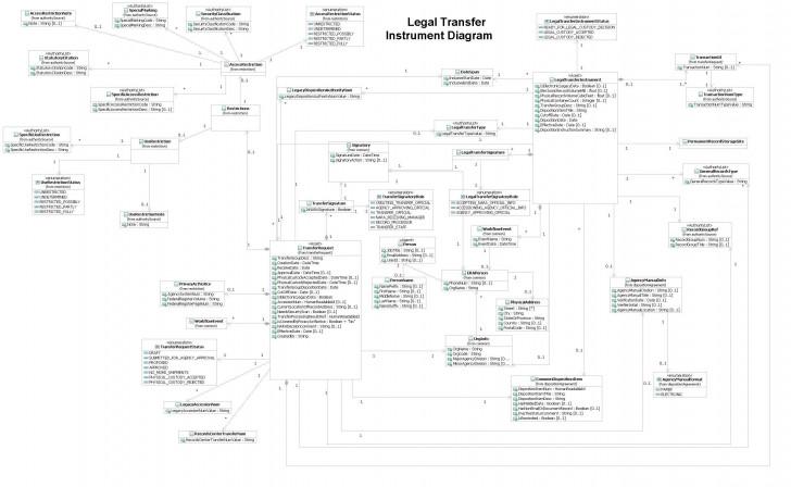 Permalink to Era Documentation | National Archives within Era Diagram