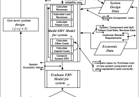 Era Methodology Flowchart   Download Scientific Diagram intended for Era Diagram