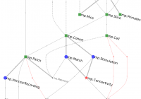 Erd — Datajoint Documentation Python-V0.11 Documentation pertaining to Er Diagram Graphviz