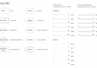 Erd Diagrams – Design Elements(Chen)   Entity Relationship in Er Diagram Cardinality Symbols