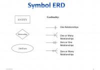 Erd (Entity Relationship Diagrams) – Ppt Download within Erd Relationship Symbols