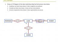 Erd Exercises. – Ppt Download throughout M In Er Diagram