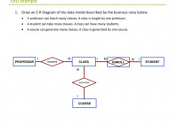 Erd Exercises. – Ppt Download within Er Diagram Many To One
